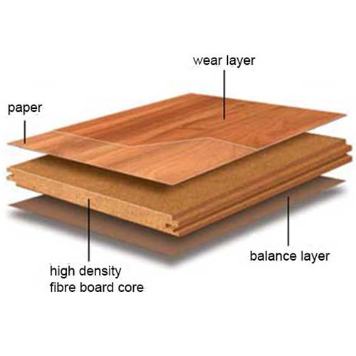 laminate-wood-flooring-type